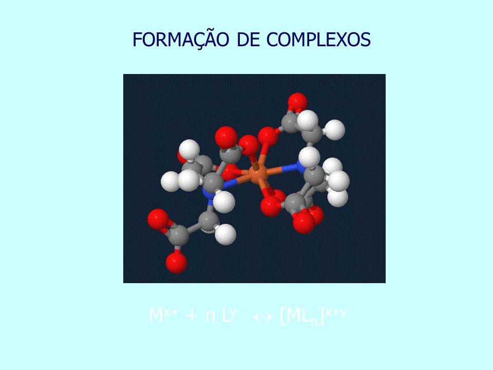 FORMAÇÃO DE COMPLEXOS Mx+ + n Ly-  [MLn]x+y